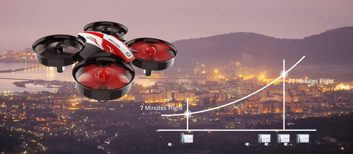 Top angle view of the quadcopter, with a graph showing a battery offering seven minutes of flight time and three batteries achieving a total of 21 minutes. The background is a gorgeous far view of a night city