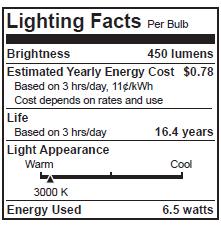 A450/830/LED/2