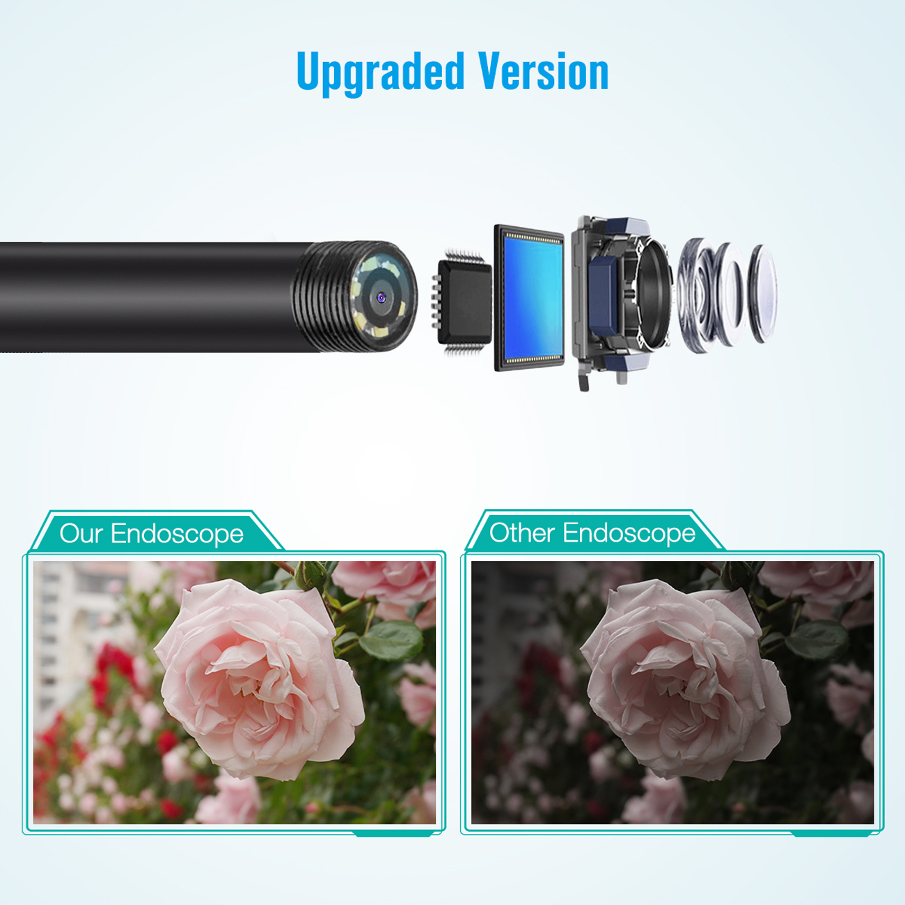 FirstPower Waterproof USB Endoscope Camera