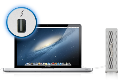 Thunderbolt™ Port? Instant SSD Solution