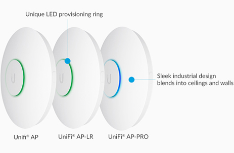 Ubiquiti Networks UniFi AP Enterprise WiFi System - Newegg com