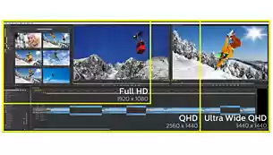 one image showing different area among full hd, QHD and ultra Wide QHD