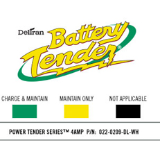 Junior 12V Battery Charger