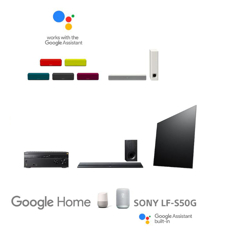Various devices that work with Google Home