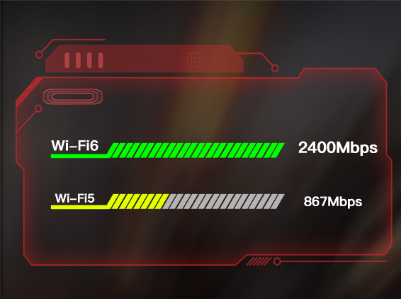 Compare WiFi5 and WiFi6 speed