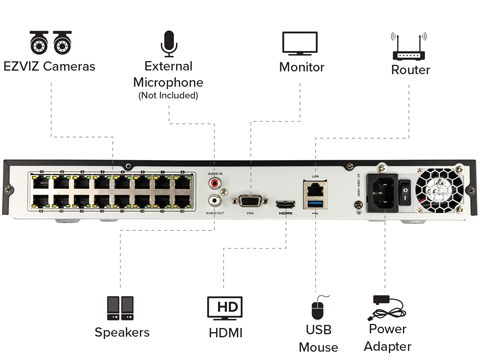 Ezviz Outdoor 4mp Ip Poe Video Security Surveillance