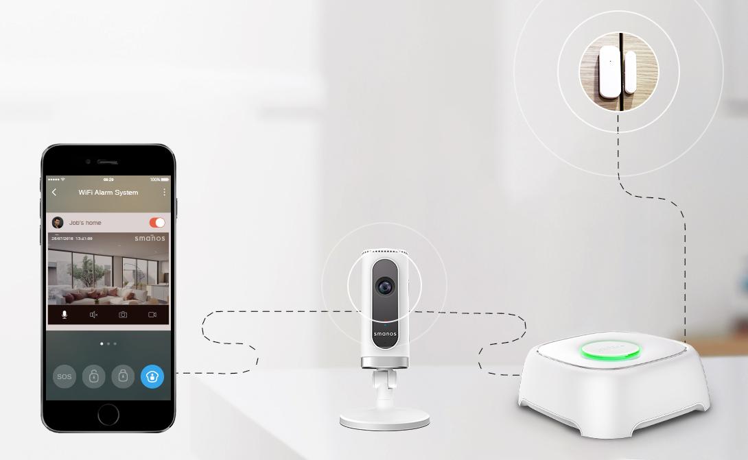 smanos w120i  smanos W120i DIY WiFi Smart Home Security Alarm System + HD WiFi ...