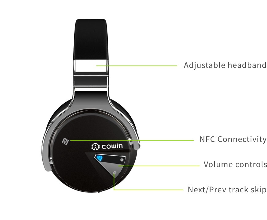 COWIN E7 Wireless Over-Ear Active Noise Cancelling Headphones with  Microphone - Black - Newegg com