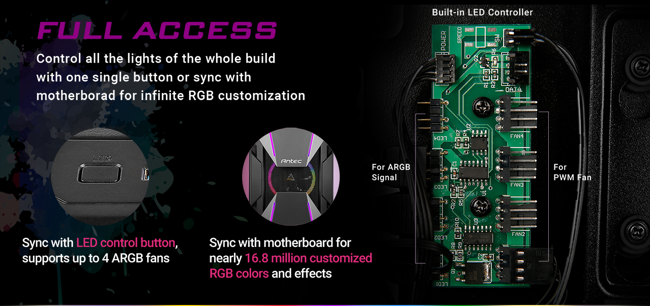 Three images, the first is the SYNC LED control button, the second is the front panel of the case with its case, and the third is the built-in LED controller that comes with the case. There is overarching text that reads: FULL ACCESS -  Control all the lights of your build with one single button or sync to the motherboard for inifinite RGB customization