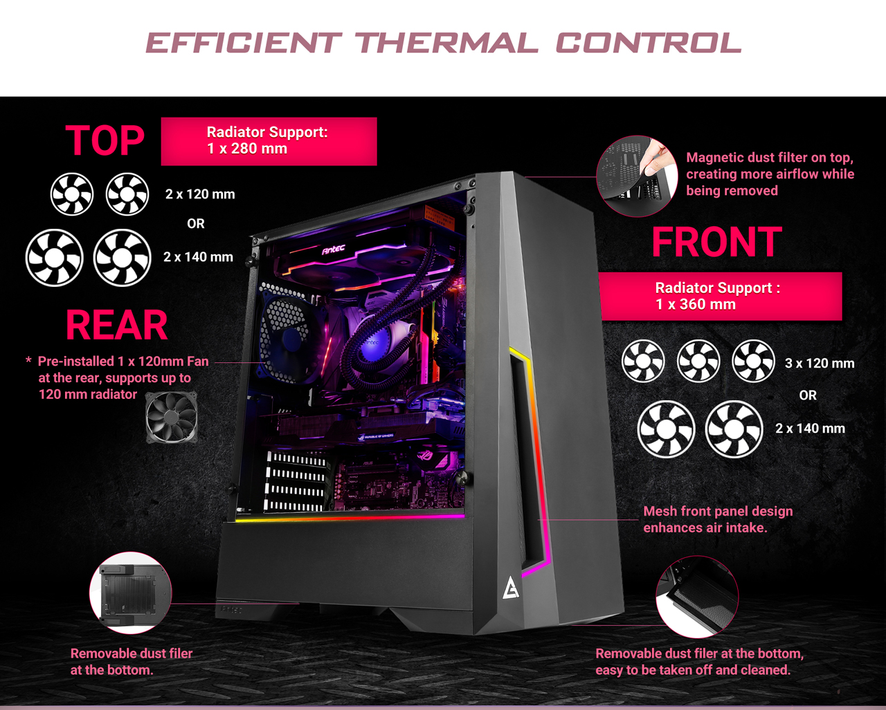 Efficient Thermal Control