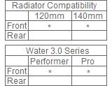 Thermaltake Toughpower DPS G
