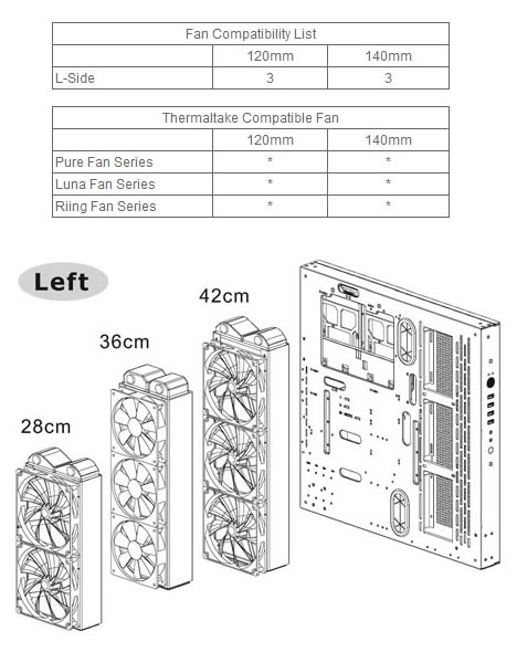 a12_061616 thermaltake core p3 black atx open frame panoramic viewing tt lcs Cooling Fan Relay Wiring Diagram at gsmx.co