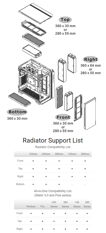Radiator Supporting List