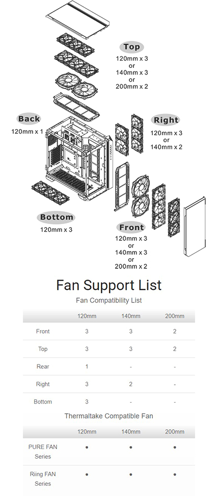 Fan Supporting List