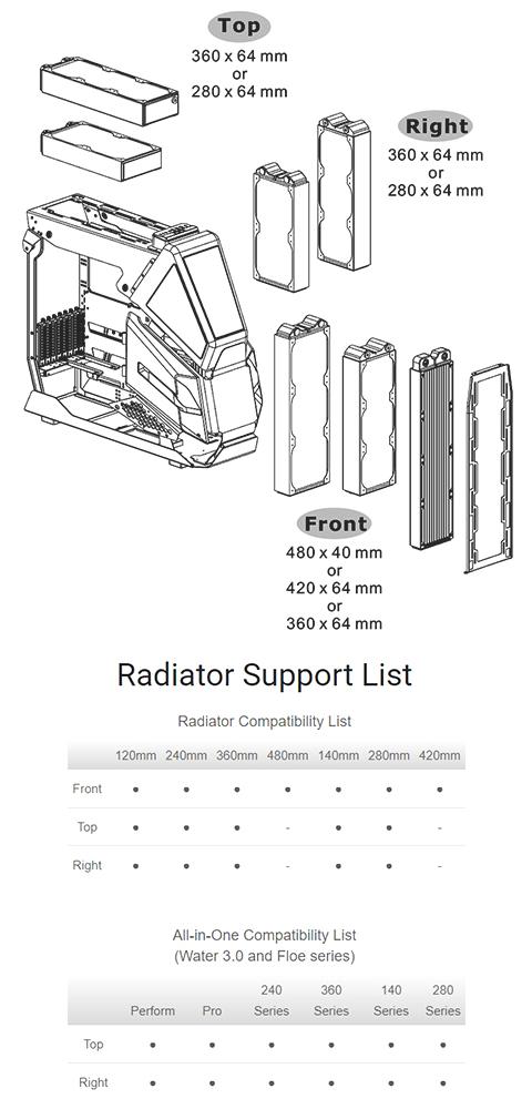 Radiator Supporting List
