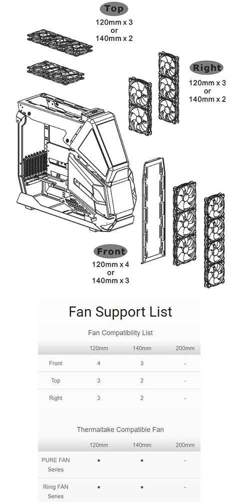 Fan Supporting List