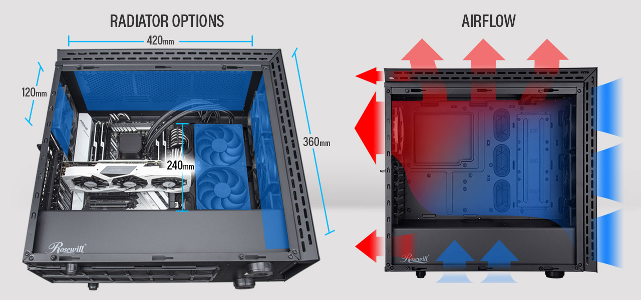 the detail size of  the optional water cooling radiator installations and the air flow