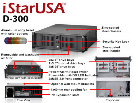 iStarUSA Wallmount Server Cabinet