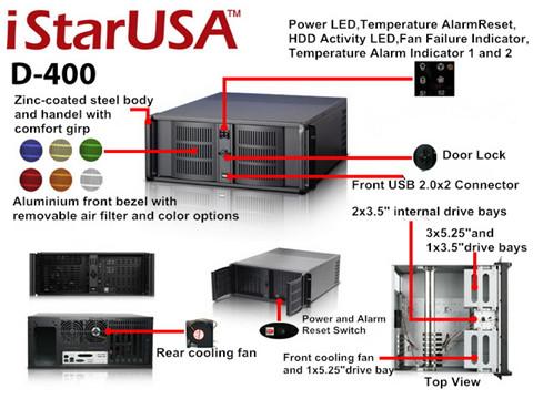 iStarUSA Wallmount Server Cabinet