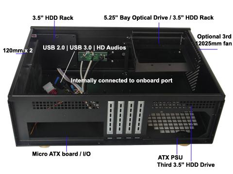 HTPC 7000B