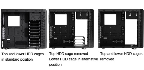 Rotatable and removable HDD cages