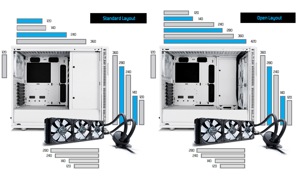 Fractal Design Define R6 White Brushed Aluminum/Steel ATX Silent Modular  Mid Tower Computer Case - Newegg com
