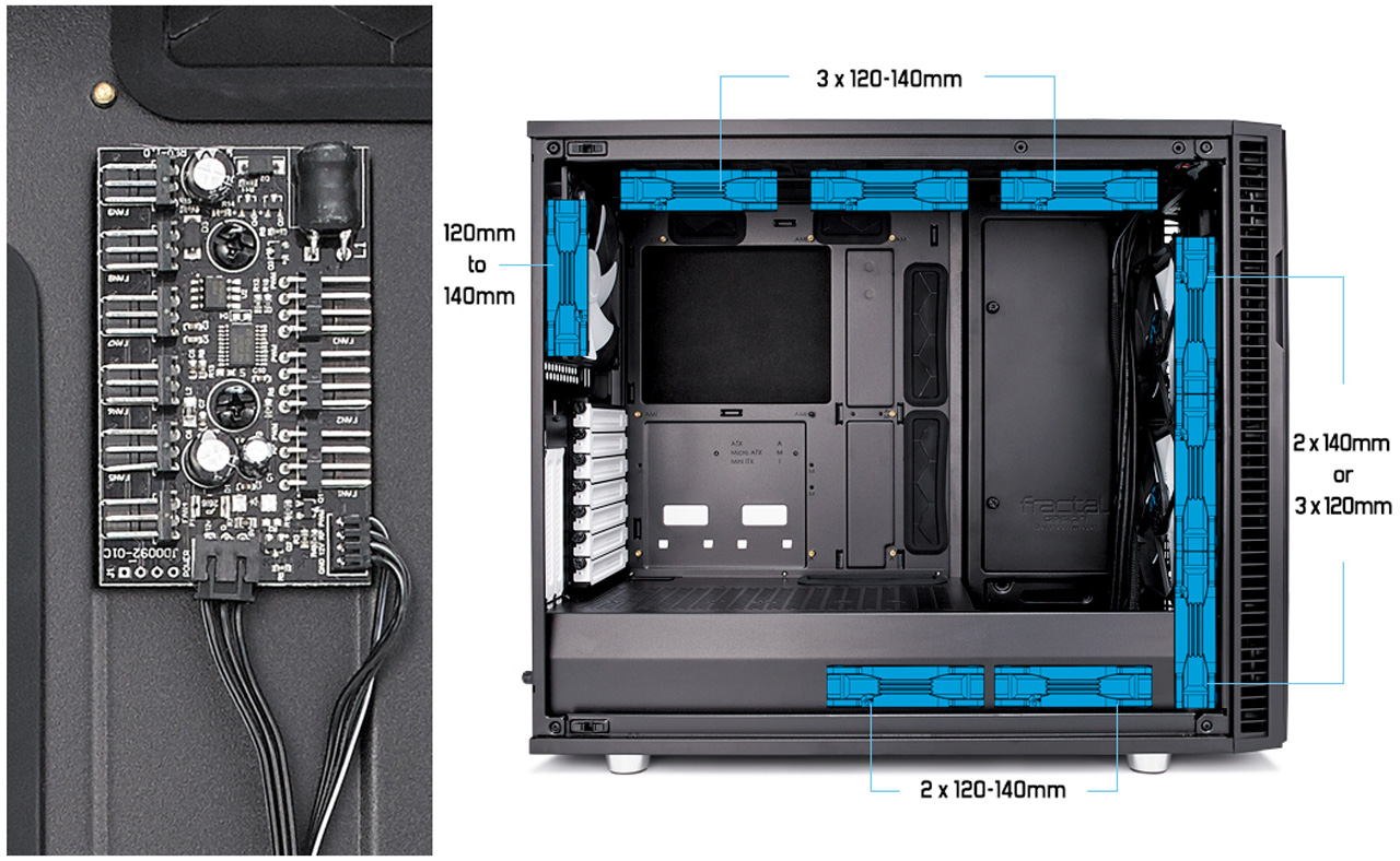 Define R6 offers superior fan control of six additional case fans and three PWM devices