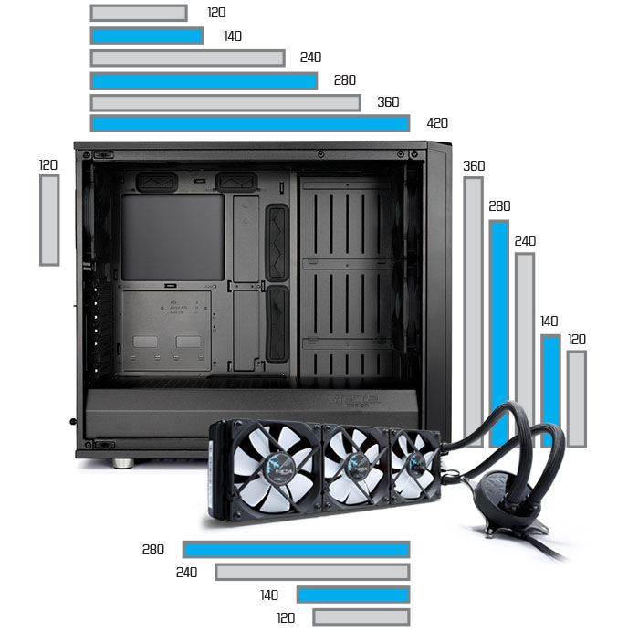 Cooling space parameters, install three fans