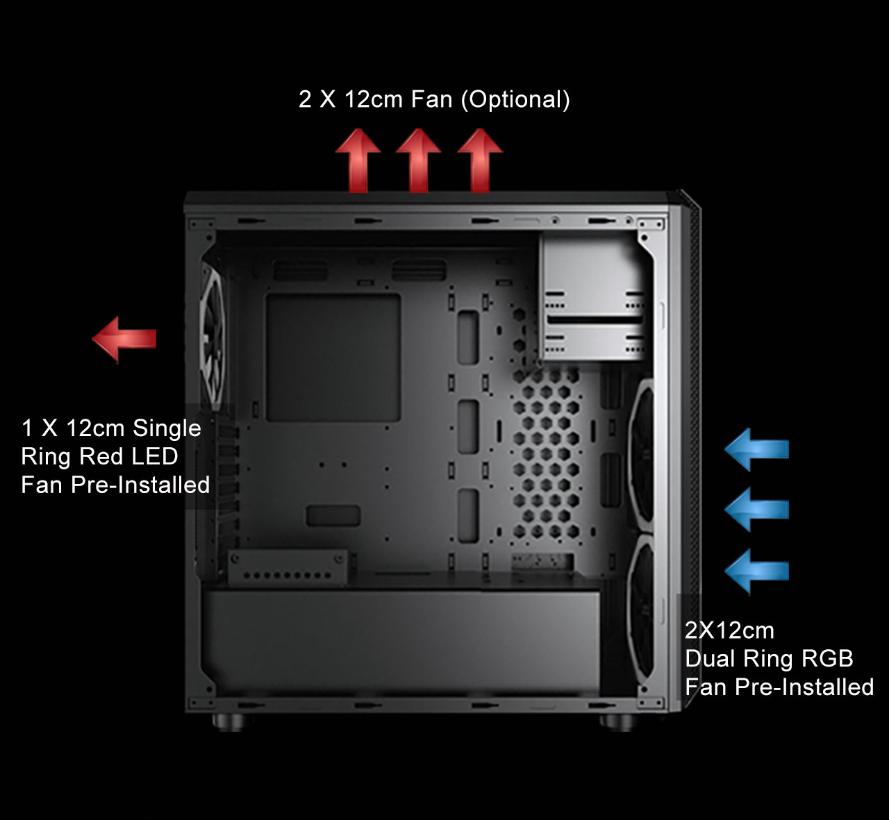 The case with its side panel removed and graphics showing where fans can be installed and the effect they have on airflow