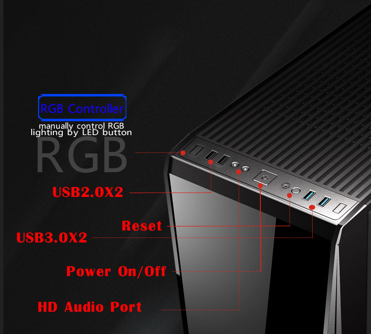 Closeup of the case's ports pinpointing USB 2.0, Reset USB 3.0, Power On/Off and HD Audio port in red text