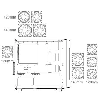 diagram of air cooling case fans support