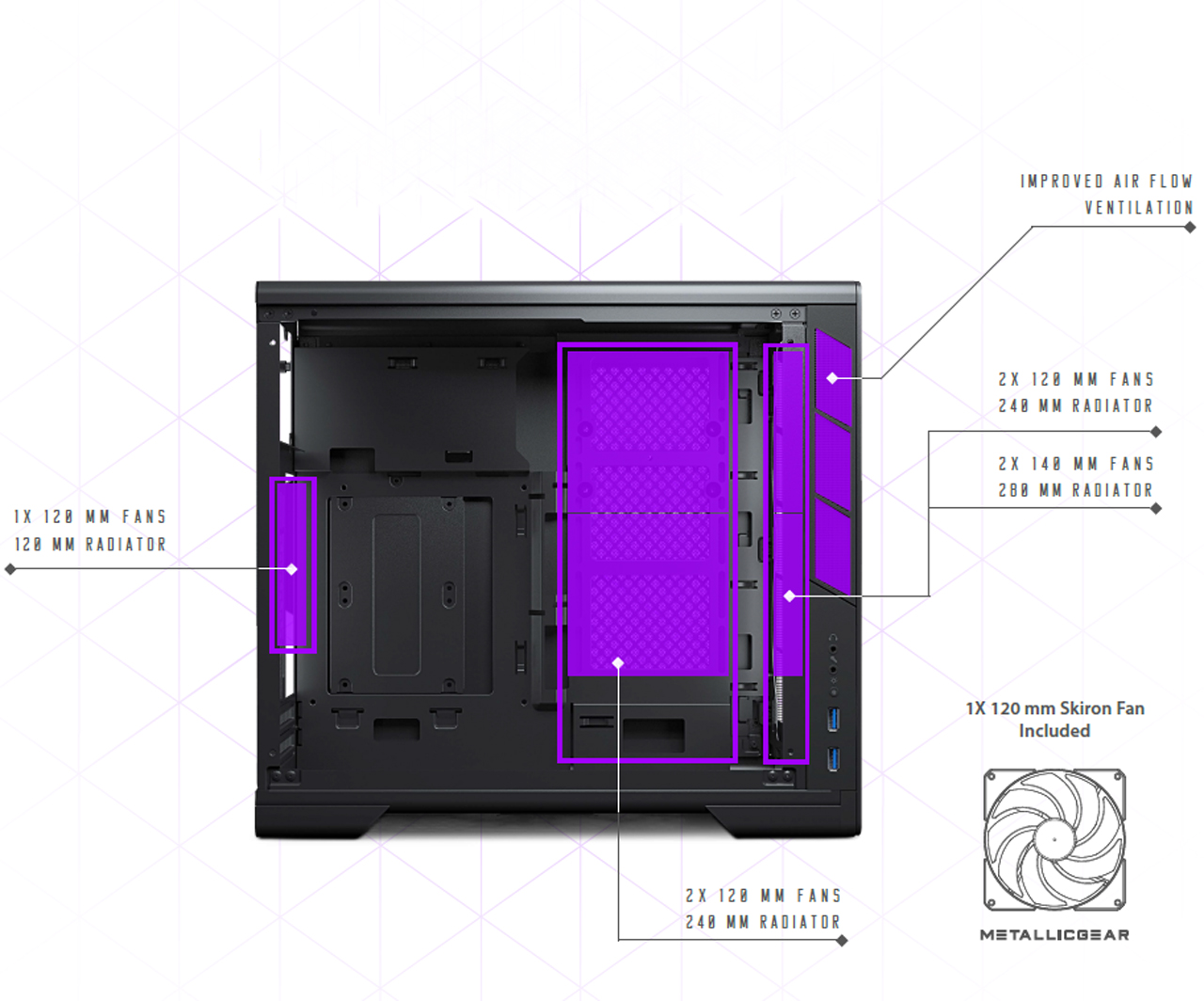 The MetallicGear NEO Mini V2 Fans Radiators installation location labeling and specifications