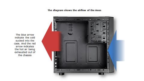 Xigmatek Ccm 23abx U01 Aeos Black Computer Case Newegg Com