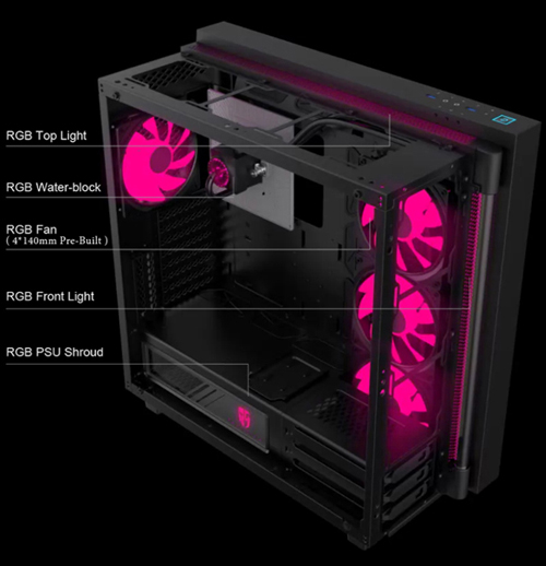 DEEPCOOL Gamer Storm NEW ARK 90MC EATX Mid-Tower Case with integrated 280mm  liquid cooling system, 4 x 140mm RGB Fans, Tempered Glass Side Panel, RGB