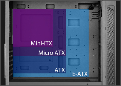 MATREXX 55 case facing to the left with the side panel removed and graphics showing how mini-itx, micro atx, atx and e-atx motherboards fit