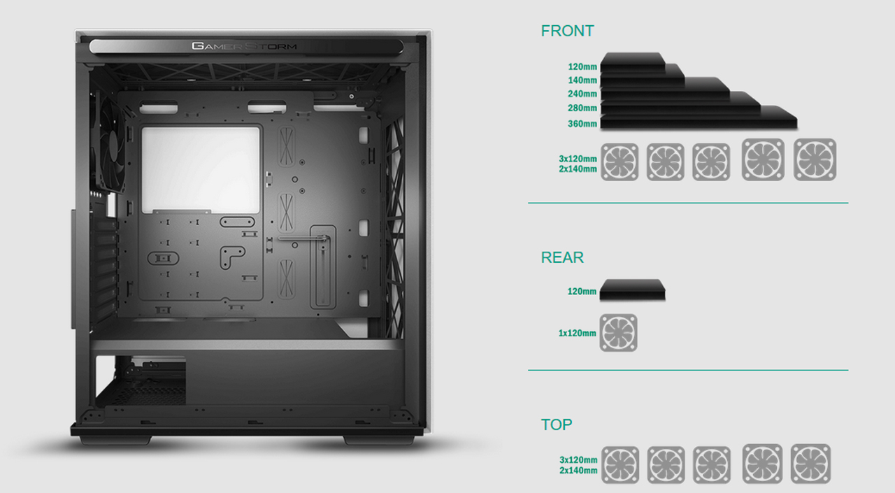 DEEPCOOL GAMERSTORM MACUBE310 WH ATX Mid Tower Case panel and FAN & RADIATOR SUPPORT supported parameter graph
