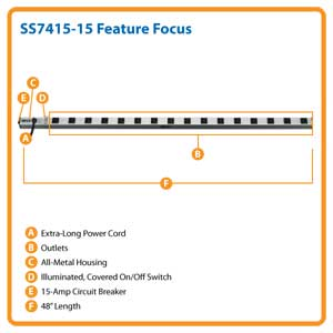 SS7415-15 Feature Focus