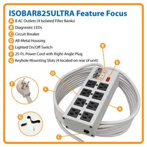 ISOBAR825ULTRA Feature Focus