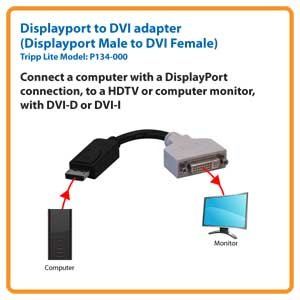 tripp lite displayport to dvi cable adapter converter for dp to application diagram