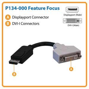 P134-000 Feature Focus