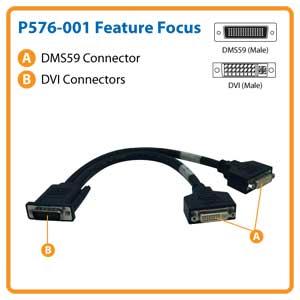 P576-001 Feature Focus
