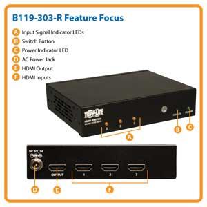 B119-303-R Feature Focus
