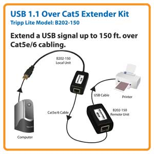 Tripp Lite B202-150 USB over Cat5 Transmitter Receiver Extender Kit on usb cable drawing, usb b diagram, usb pinout diagram, usb to ps 2 mouse wiring, usb to rca wiring-diagram, usb to serial wiring-diagram, usb cable types, usb cable pinout, usb 2.0 cable diagram, usb cable assembly, usb cable switch, usb connections diagram, usb cable cable, usb camera diagram, usb wall charger amazon, usb color diagram, usb electrical diagram, usb 2.0 schematic, usb otg diagram, usb to db9 wiring-diagram,
