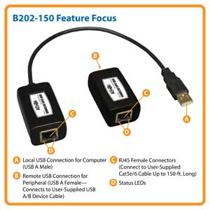 B202-150 Feature Focus