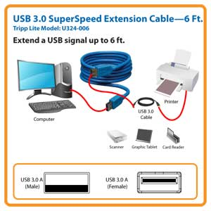 The Gold Standard for USB 3.0 Connectivity