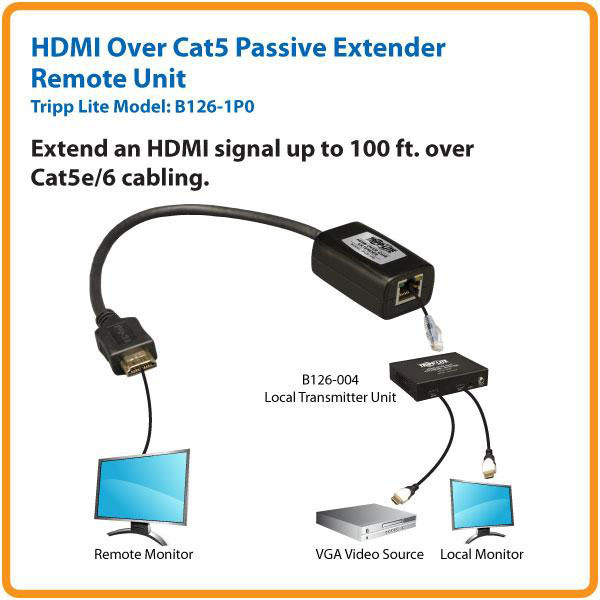 hdmi over cat5e wiring diagram example electrical wiring diagram \u2022 cat 6 wiring diagram tripp lite hdmi over cat5 cat6 extender receiver for video and rh newegg com t568b wiring diagram rj11 cat5 wiring diagram