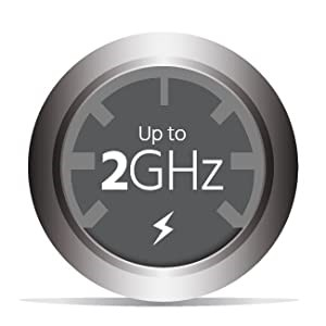 Icon for 2GHz