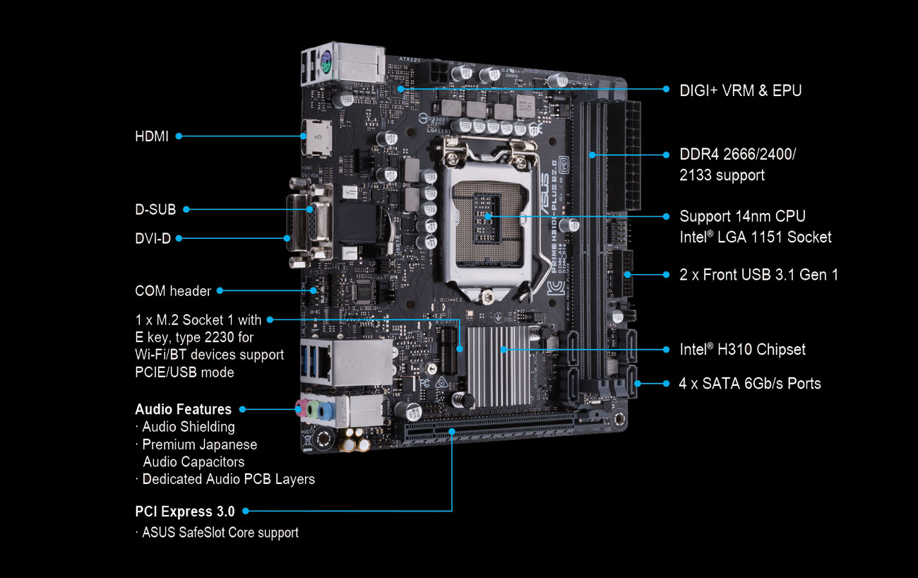 the diagram of ASUS Prime H310I-PLUS R2.0 Motherboard