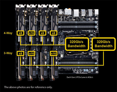 GIGABYTE GA-X99-UD3P (rev  1 0) LGA 2011-v3 ATX Intel Motherboard -  Newegg com