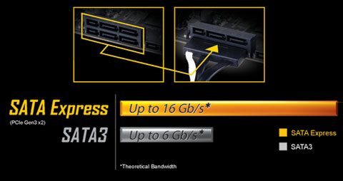 GA-Z170X-UD5